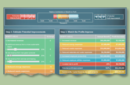 Image: Sustainability Dashboard