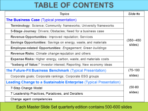 Sustainability Slide Set